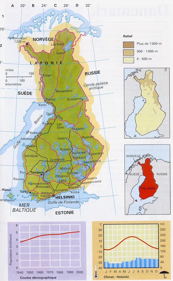 finlande climat